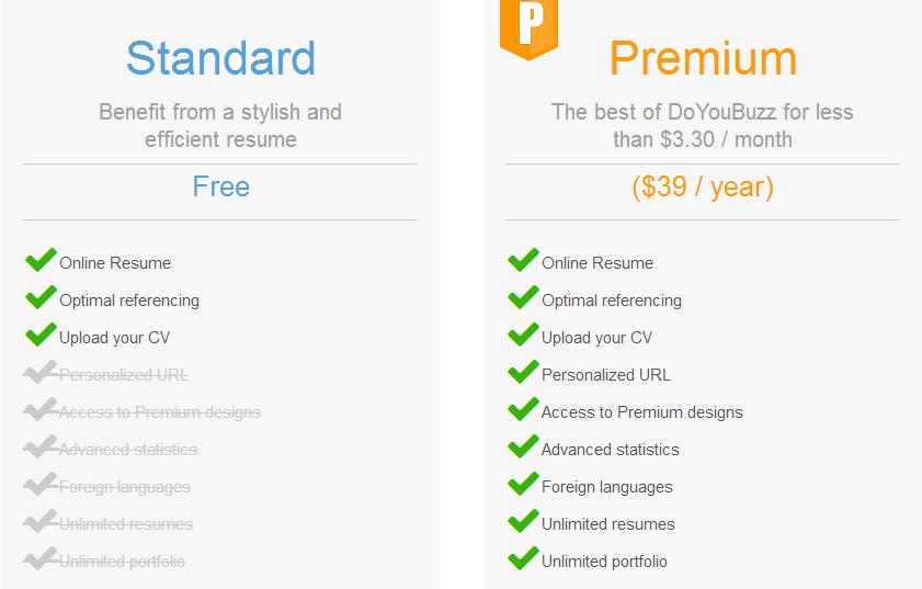 doyoubuzz online resume generator