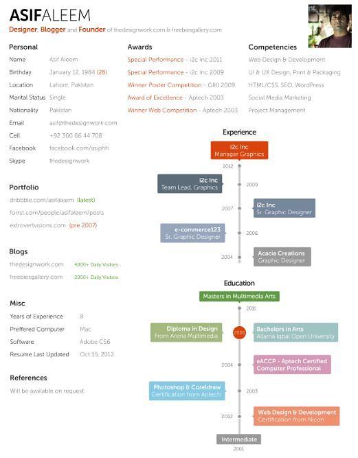 simple-minimalistic-resume-template