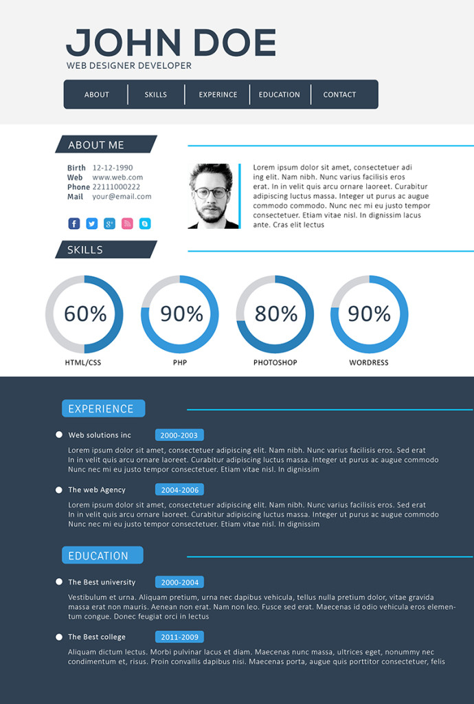 Top Resume Templates FrontEnd Web Developer Resume Template Top