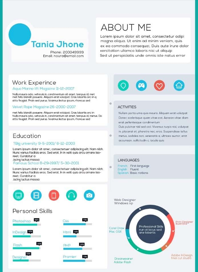 Creative piece of executive resume template